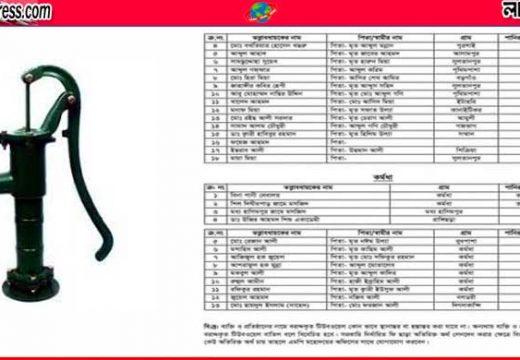 কুলাউড়ায় এমপি'র টিউবওয়েল বরাদ্দের তালিকায় ধনাঢ্যরা